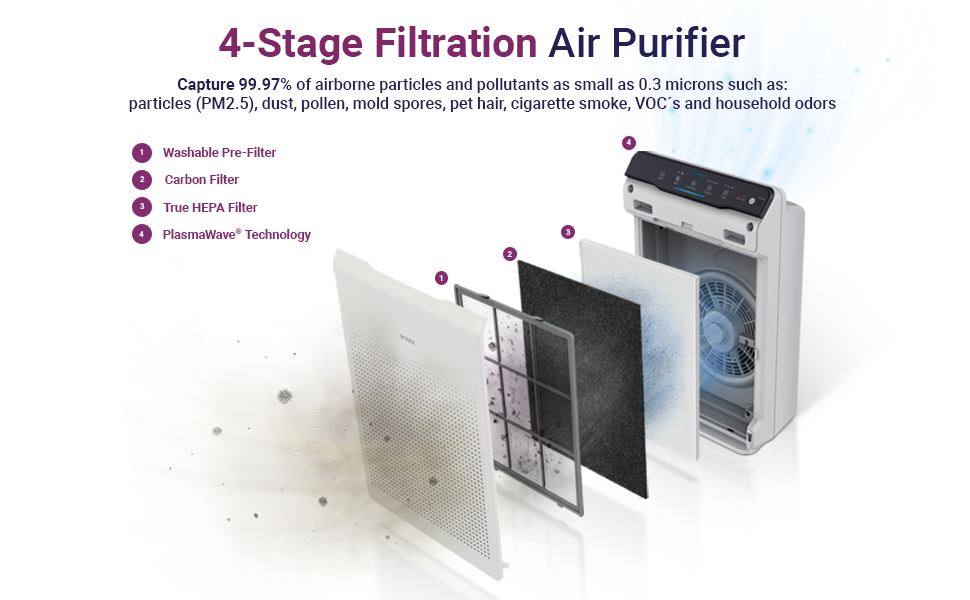 4 stage filtration air purifier