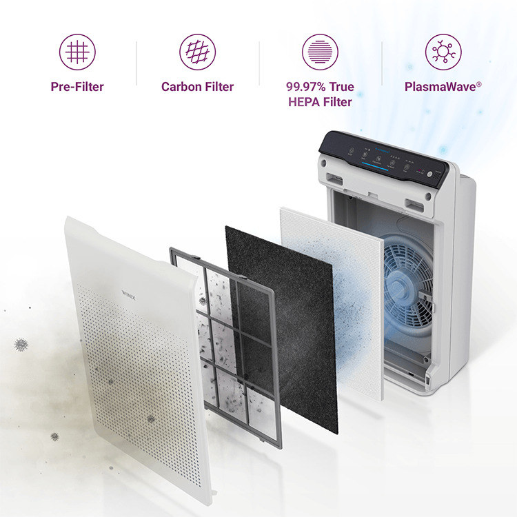 Air purifier Winix Zero filtration